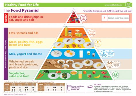 diabetic healthy food diet picture 1
