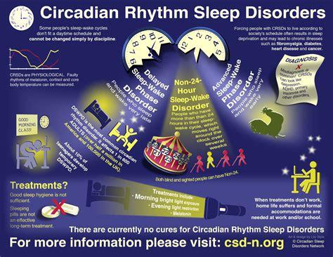 circadian rhythm sleep disorders picture 1