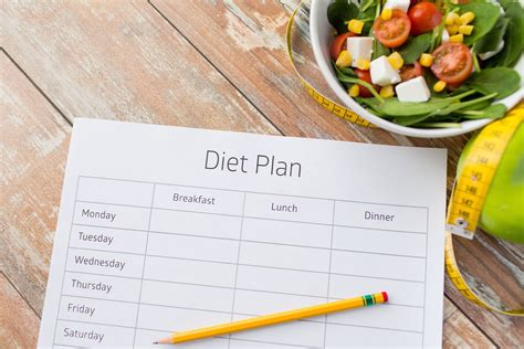 customized diet plans picture 3