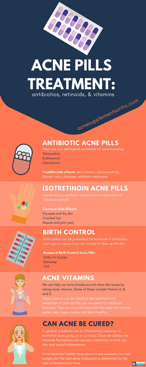acne pills picture 13