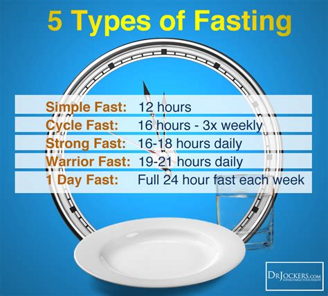 hgh levels intermittent fasting picture 13