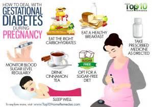 diabetic diets pregnancy picture 10