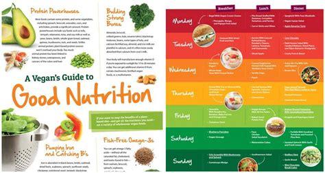 diet food menu picture 1
