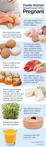 pregnancy diet picture 5