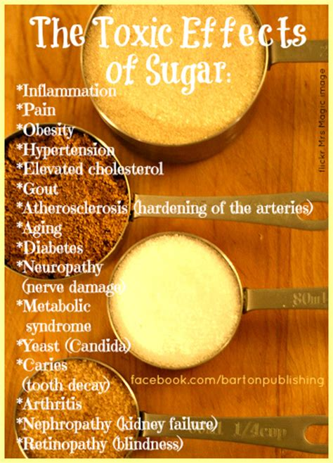 effects of yeast on sugar picture 7