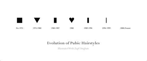 womens pubic hair design pics picture 13