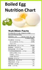 abd diet information picture 7