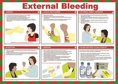 bleeding lip first aid picture 9