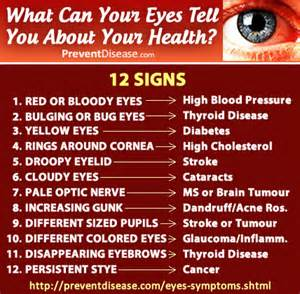 dry, red eyes, liver problems picture 11