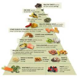 anti inflammatory diet picture 13