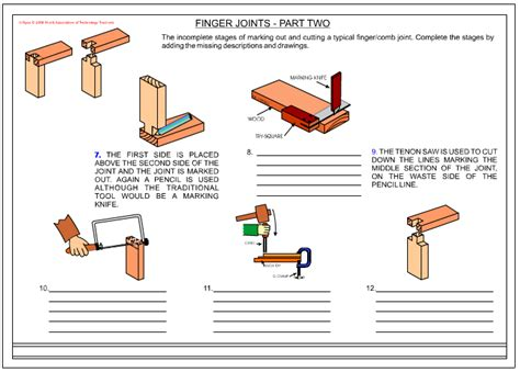 first aid for cut in finger joint picture 3