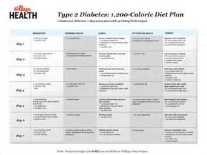 1200 calorie diabetic diet picture 7