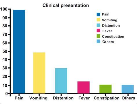 acne clinical trials colorado picture 14