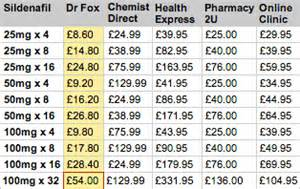 revatio generic prices picture 5