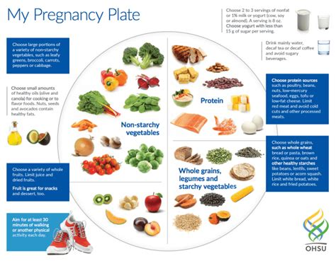 can i diet while pregnant picture 3