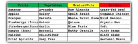 diet for uric acid picture 10