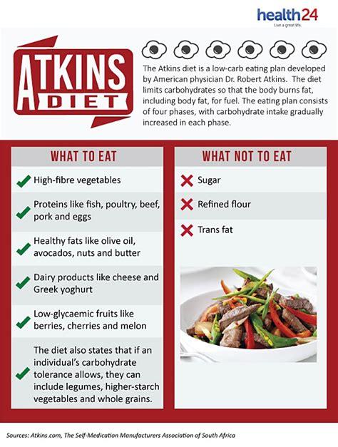 aktins diet picture 9
