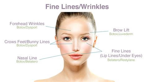 ativan fine lines and wrinkles picture 3