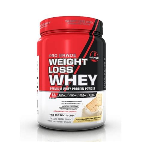 whey and weight loss picture 1
