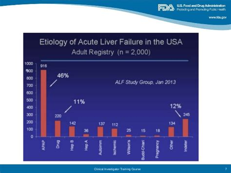 fda approved liver supplements picture 6
