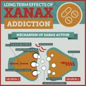 xanax digestive problems picture 15