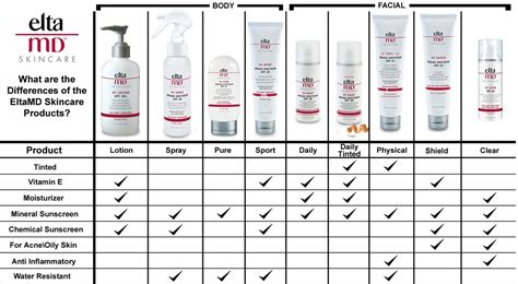 foundation for combination aging skin picture 10