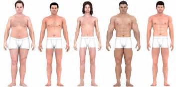feminize male body picture 9
