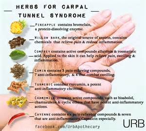 carpal tunnel pain relief picture 17