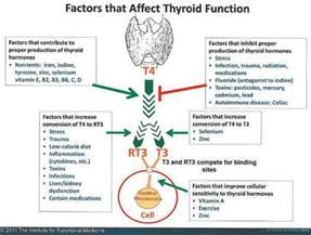 causes for low thyroid picture 11
