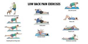 can celebrex help relieve muscle pain picture 3