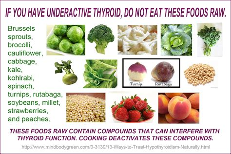 free onlines diets for under active thyroid picture 2