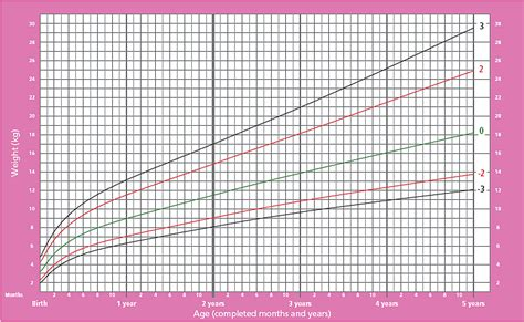 Gain weight during menstrual cycle picture 1