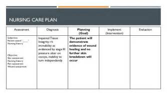 skin integrity nursing care plan examples picture 6