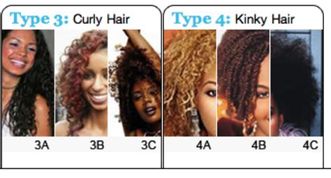 curly hair types picture 9