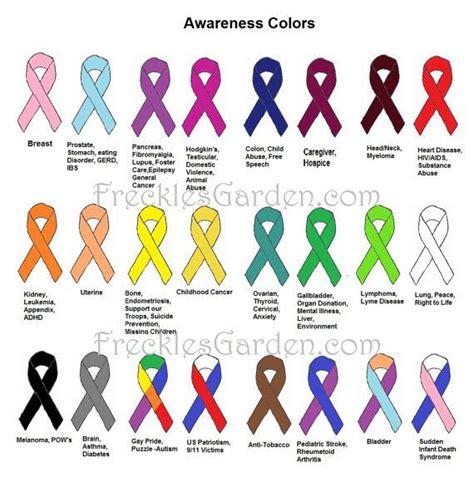 colon tumor names picture 10