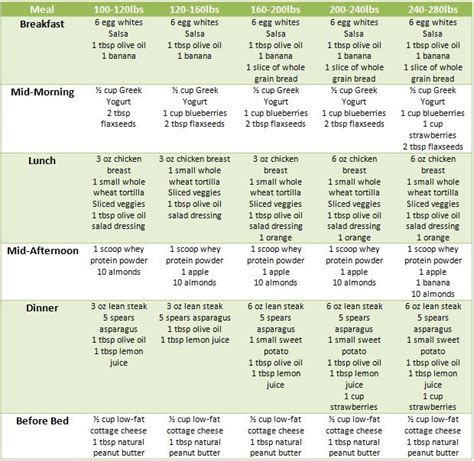 weight loss nutrition picture 21