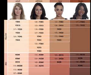 mufe foundation indian skin tone picture 7