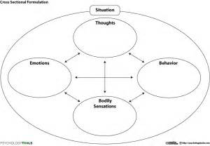 insomnia cognitive therapy picture 6