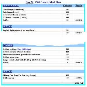 1500 calorie diet plan picture 18