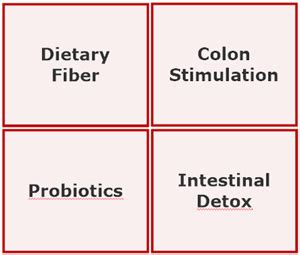 white four and colon cleansing picture 6