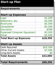 bhome business ideas wiyh little start up costs picture 10