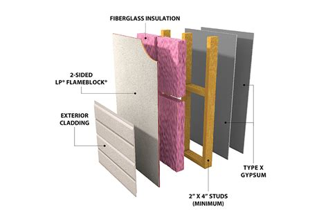 fire resistant joint systems picture 5
