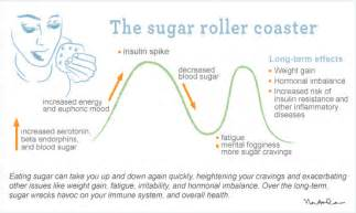 what are the affects of sugar on yeast picture 2