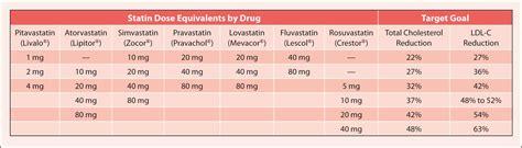 Cholesterol zocor picture 10
