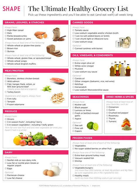 a list with names of food that is good for a diabetic picture 5