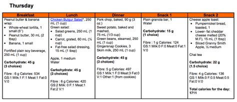 diabetic example diets picture 3