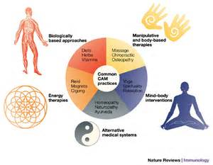 alternative medicine picture 1