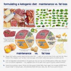 ketogenic diet effects on cellulite picture 5
