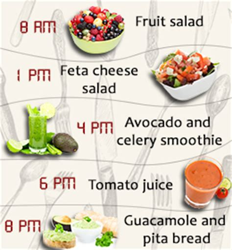 fruit and vegetable weight loss diet picture 1