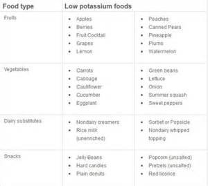 hyperkalemia diabetics picture 6